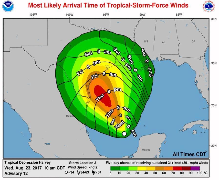 tormenta harvey
