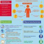 síntomas del golpe de calor